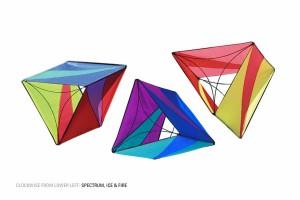 Prism Triad